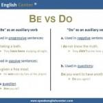 <!--:fr-->Leçon de grammaire: Do or Be?<!--:--><!--:en-->English Grammar Lesson: Do or Be?<!--:-->